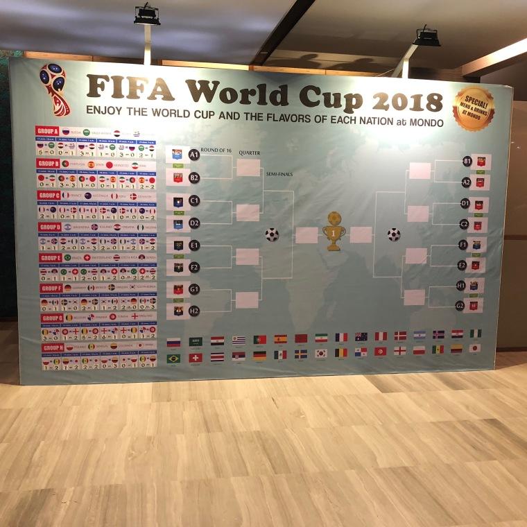 FIFA World Cup Scorecard in the Hotel Lobby